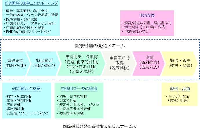 丸栄コンクリート工業の採用情報・募集中の求人【転職会議】